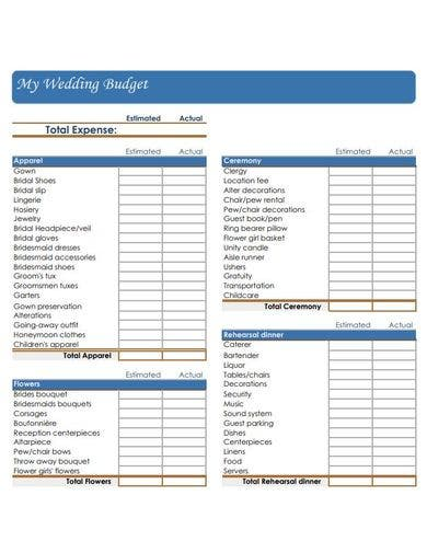 sample wedding budget template