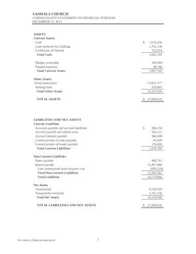 standard church financial statement