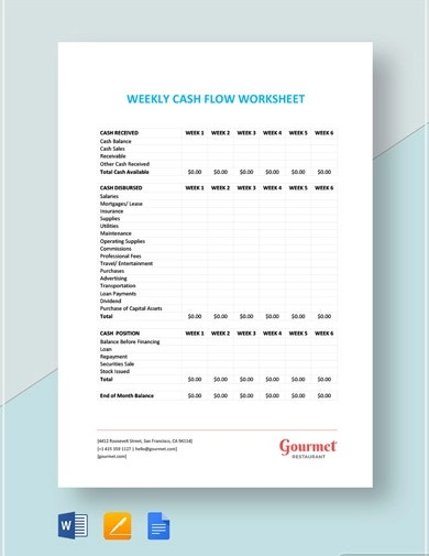 weekly cash flow budget template