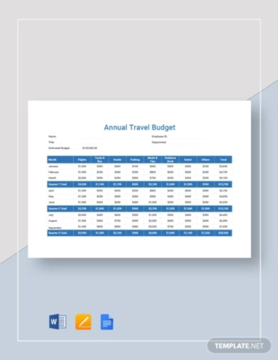 annual business trip budget template