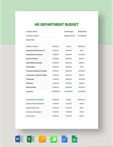 basic department budget template
