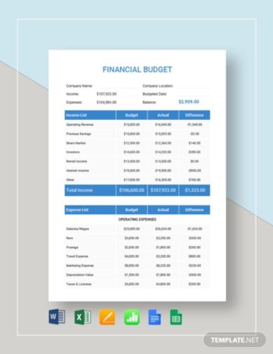 basic financial budget template