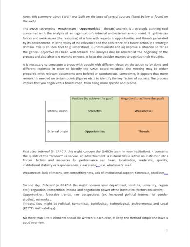 basic hr swot analysis template