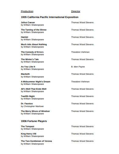 basic production list