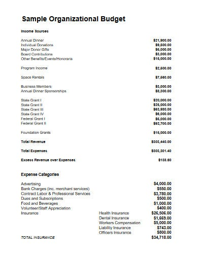 11 small business budget templates pdf google sheets. Black Bedroom Furniture Sets. Home Design Ideas