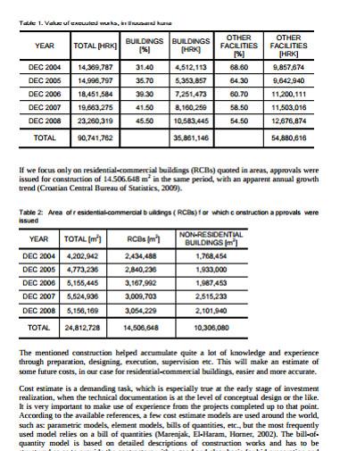 building estimateconstruction template