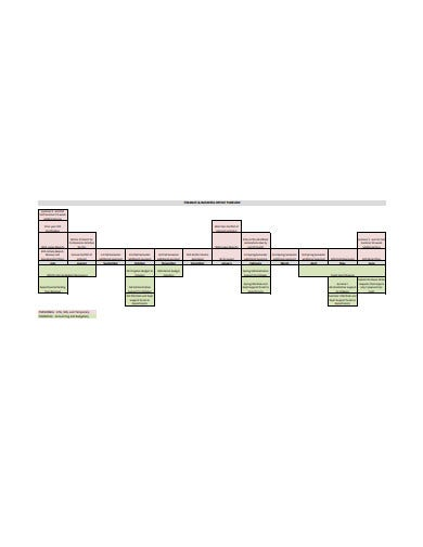 business office timeline