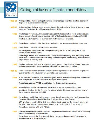 business timeline for college