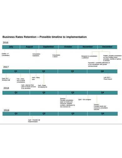 business timeline implementation template
