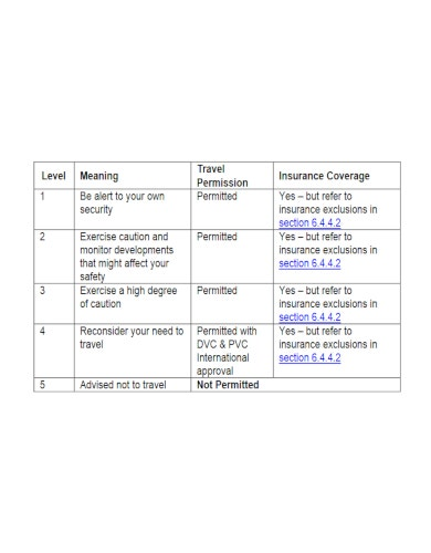 10+ Travel Policy Templates - Google Docs, Word, Pages ...