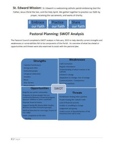 catholic parish swot analysisdownload