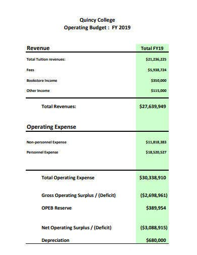 college operating budget template