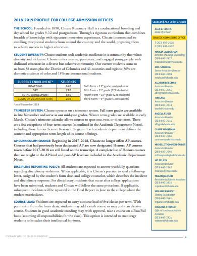 college profile for admission template