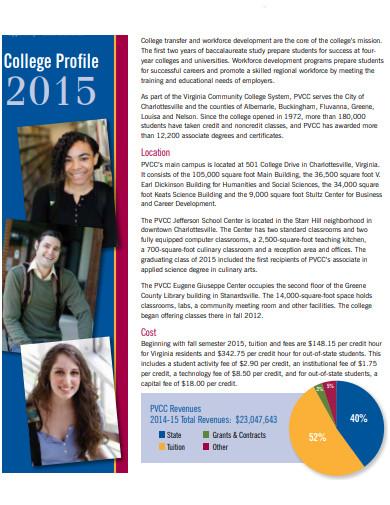 college profile in pdf format1