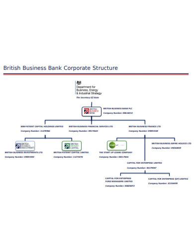 corporate company structure