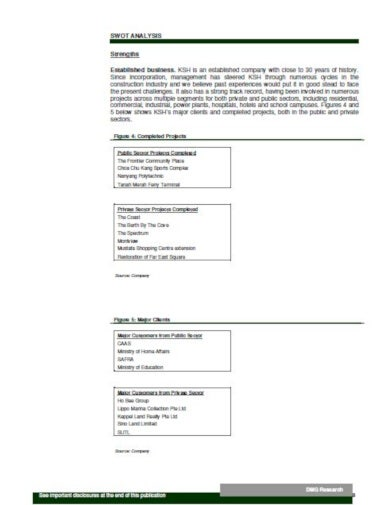 corporate construction swot analysis template