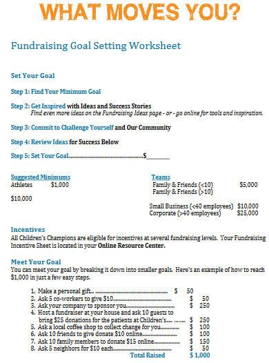 editable fundraiser worksheet template