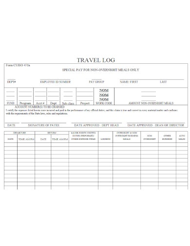 editable travel expense log template