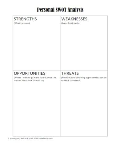 elegant employee swot analysis template
