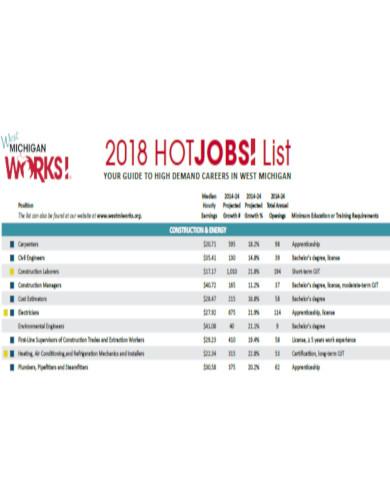 elegant job list template