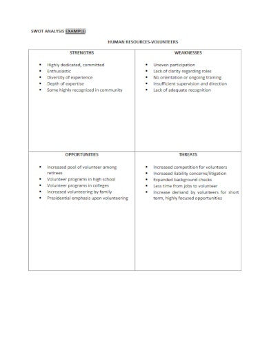 example hr swot analysis template