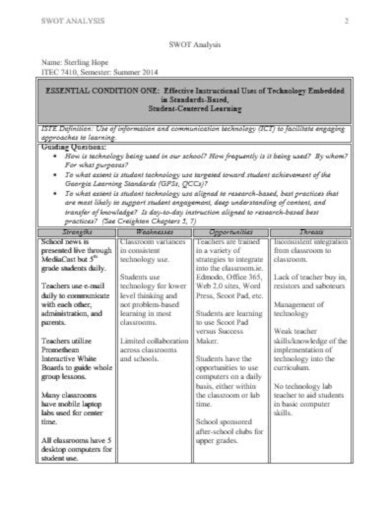 exclusive education swot analysis template