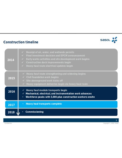 featured construction timeline template