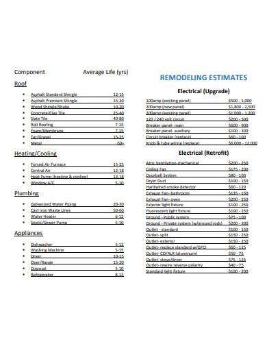 6  remodeling estimate template