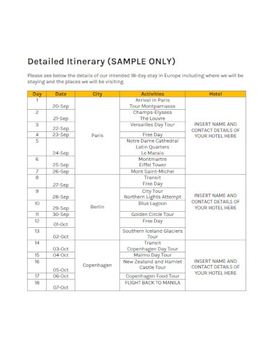format travel itinerary checklist template