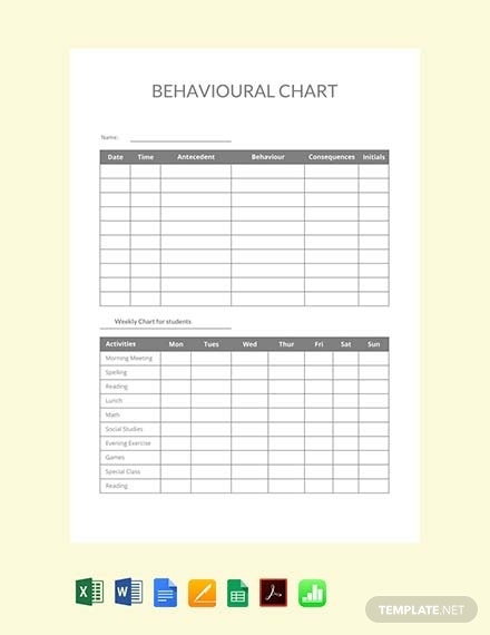 free behavioral chart template