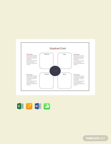 free quadrant chart template