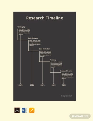 free research timeline template1
