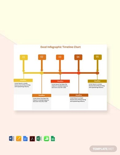 free timeline infographic chart template
