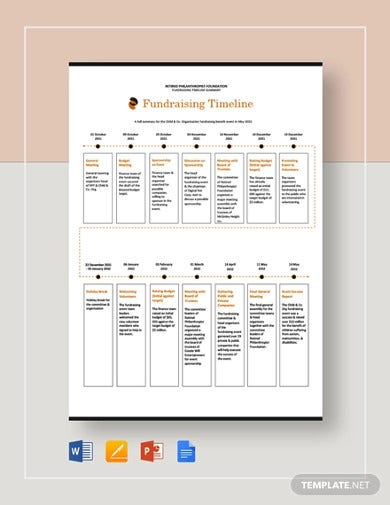 fundraising timeline template