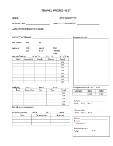 impressive travel worksheet template