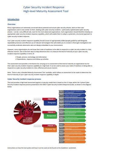 incident response assessment2