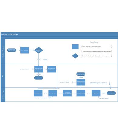 10+ Workflow Diagram Templates - PDF, Word | Free ...
