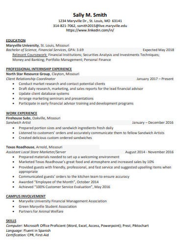 marketing cover letter format