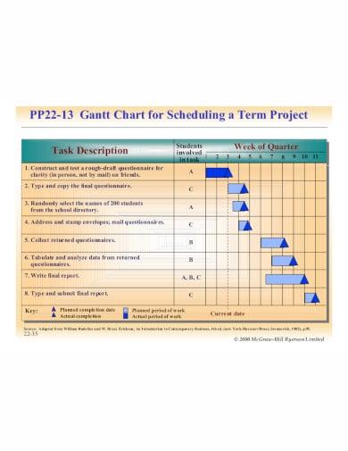 marketing gantt chart in pdf