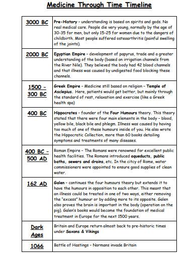 medical timeline template in pdf