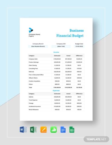 modern business financial budget template