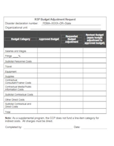modern department budget template