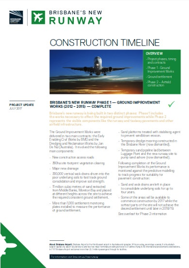 new runway construction timeline template