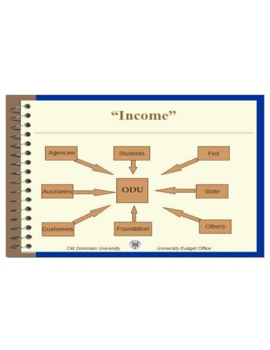 personalized university finance department budget template