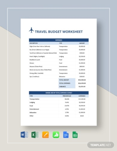premium vacation budget template