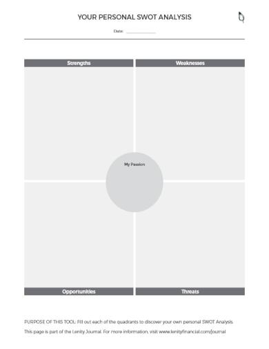 professional employee swot analysis template