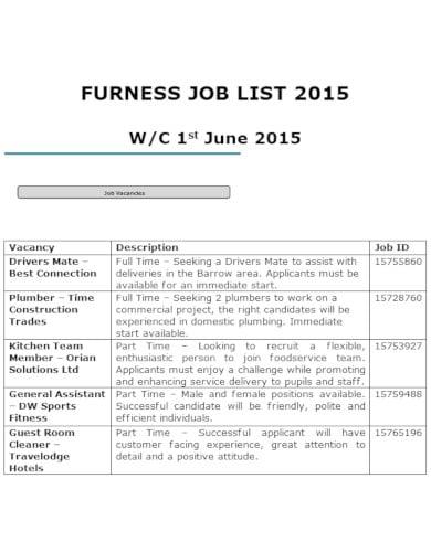 professional job list template