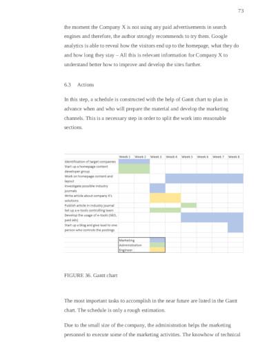 professional marketing gantt chart in pdf