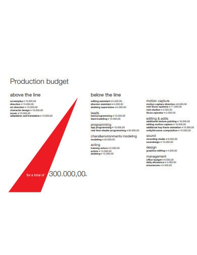professional production budget example