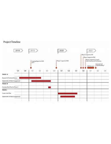 project work plan timeline example